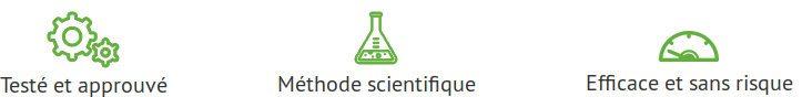 Méthode scientifique testée et approuvée : résultats efficaces