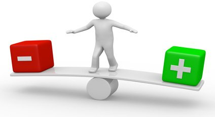 Choisir la méthode tridimensionnelle stopcandidose.com