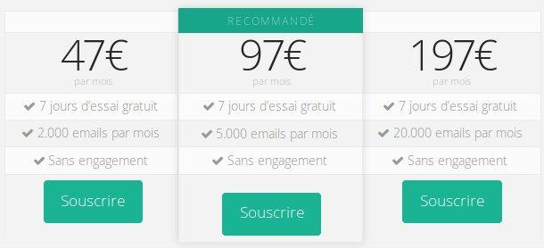 Linklead.io : prix de l'abonnement mensuel